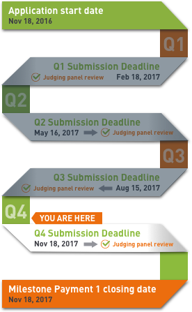 You're at Q4: Submission deadline is Nov 18th 2017